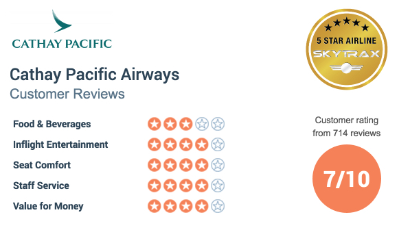 Cathay Pacific Airways Customer Reviews | SKYTRAX 2016-06-28 22-20-58