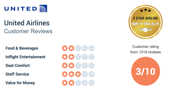 United Airlines Customer Reviews rating