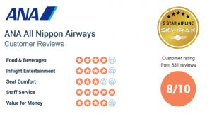 All Nippon Airways business class